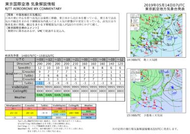 【天気図】飛行場気象解説情報(定時/臨時)の見方