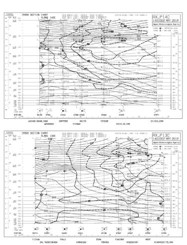 【AXJP130/140】高層断面図の見方