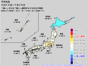 【天気図】全般季節予報支援資料の見方