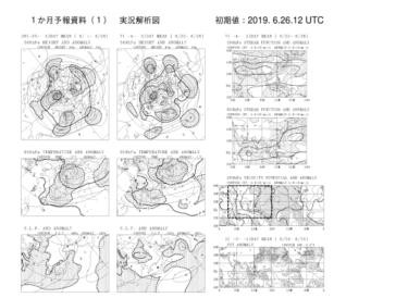【FCVX11】1か月予報資料 循環場解析図の見方