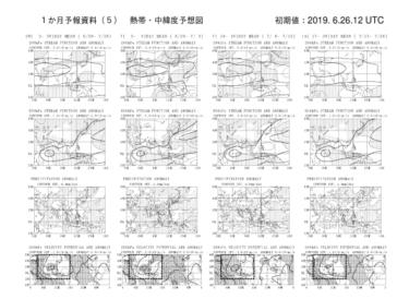 【FCVX15】熱帯・中緯度予想図の見方