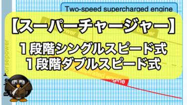 【エンジンのブースト機能】スーパーチャージャーの仕組みとは?