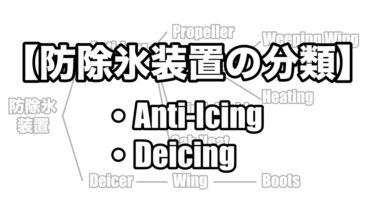 【防除氷装置の分類】Anti-Icing & Deicing Systemについて