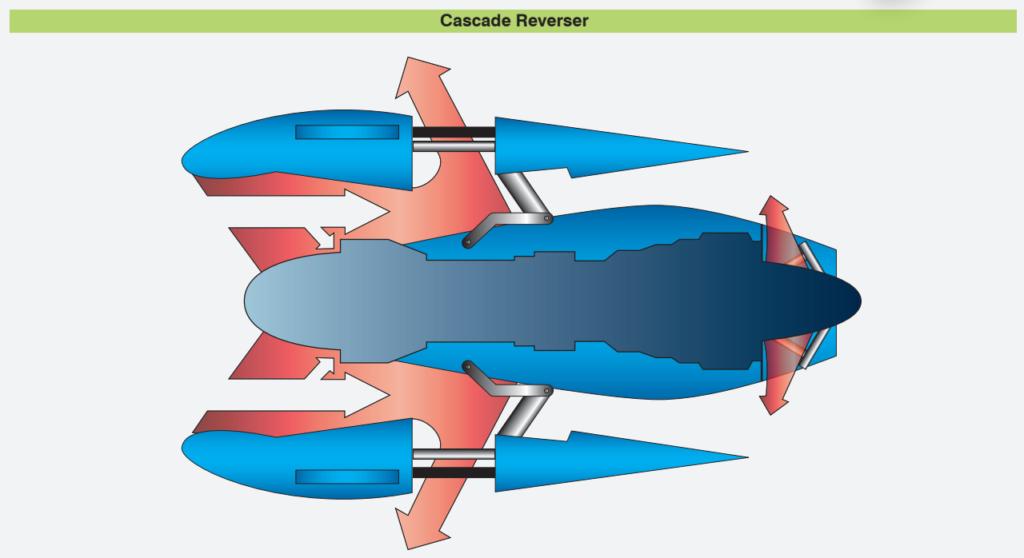 リバーサー スラスト ボーイング727のスラストリバーサー